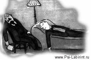 Виды сопротивления на психотерапии.